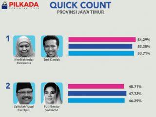 Khofifah-Dardak Menang Pilkada Jawa Timur, Gus Ipul Hargai Hasil Quick Count